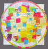 EGON ZIPPEL Self-Creating Drawings: Post-its Post-Its