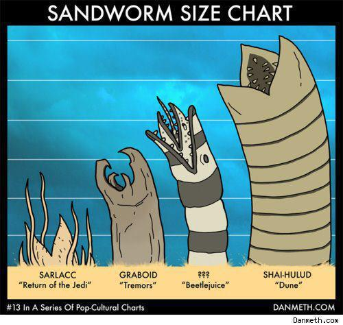size comparison charts (research)  size comparison charts (research)