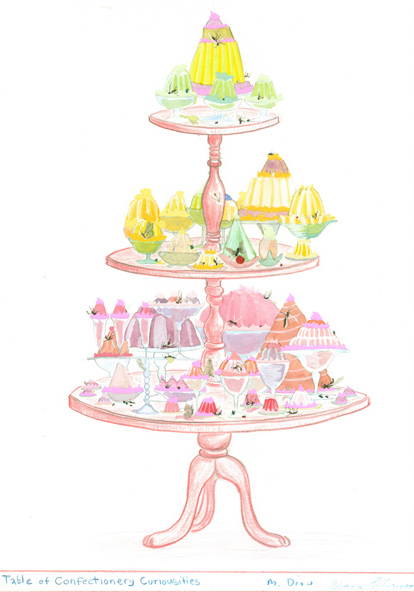 Watercolors Table of Confectionery Curiosities