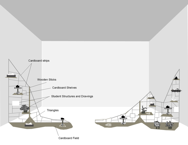 Patte Loper Temporary Structures and Home Communities