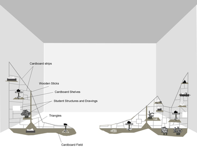 Temporary Structures and Home Communities