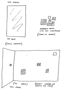 Sarah Iremonger Nothing & The Quandary of Painting 1998-2003 Pen on paper